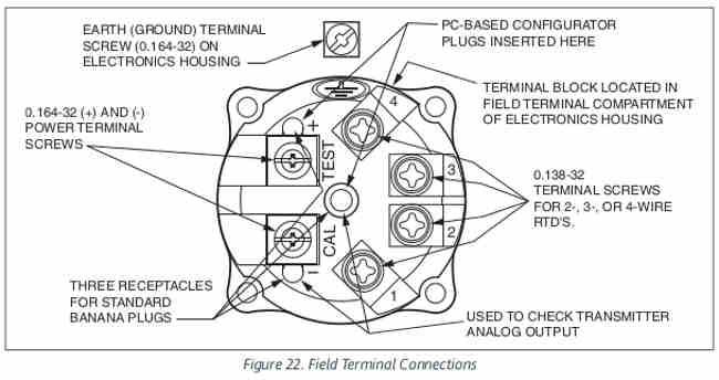 imv25 multivariable pressure transmitter imv25 field wiring