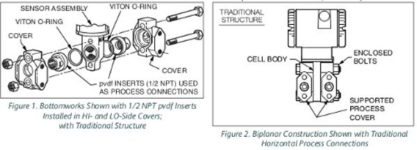 3 Temperature Sensor Flange Wiring Diagram And Fuse Box